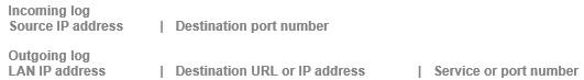 remote desktop attack firewall logs